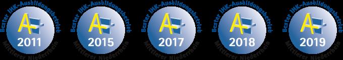 Bester IHK Ausbildungsbetrieb – Mittlerer Niederrhein